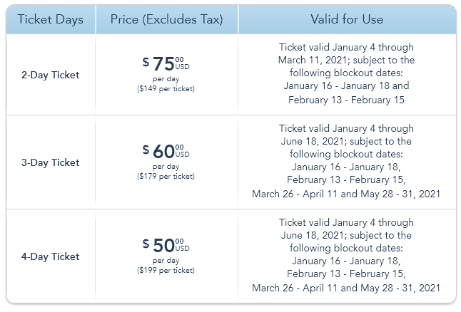 Discovery Ticket options